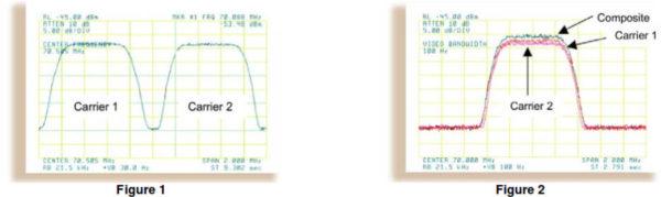Comtech EF Data Modem CDM570a figure