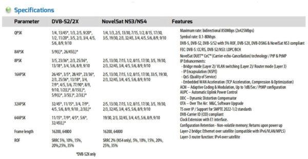 Novelsat Tech Specs