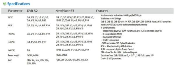 Novelsat NS300 tech specs