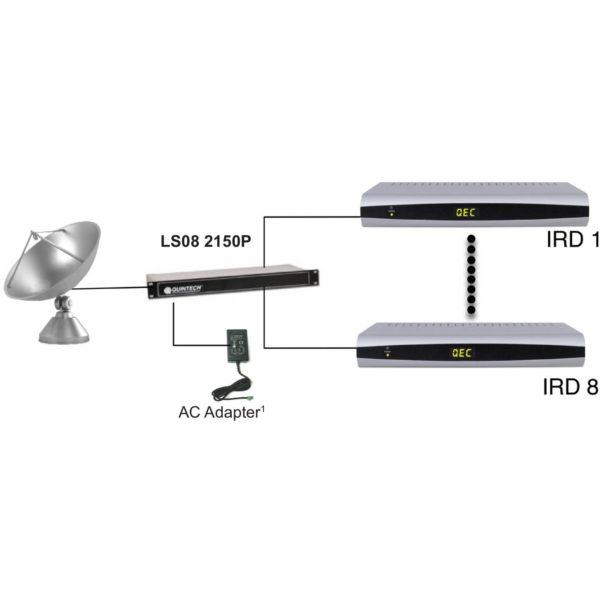quintech-114-ls-2150p-series-passive-l-band-splitters-3