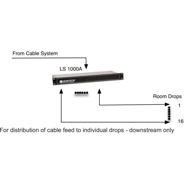 quintech-119-ls-1000a-series-active-splitters-3